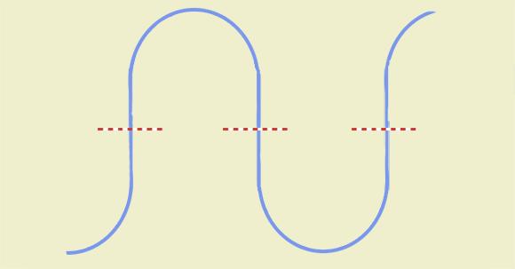 Illustration du dispositif