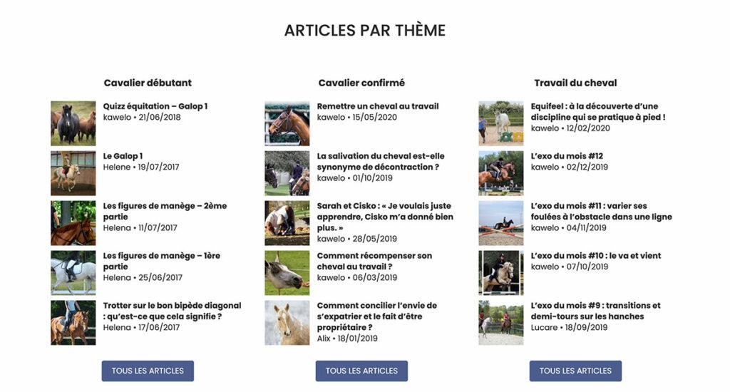 Articles classés par thème