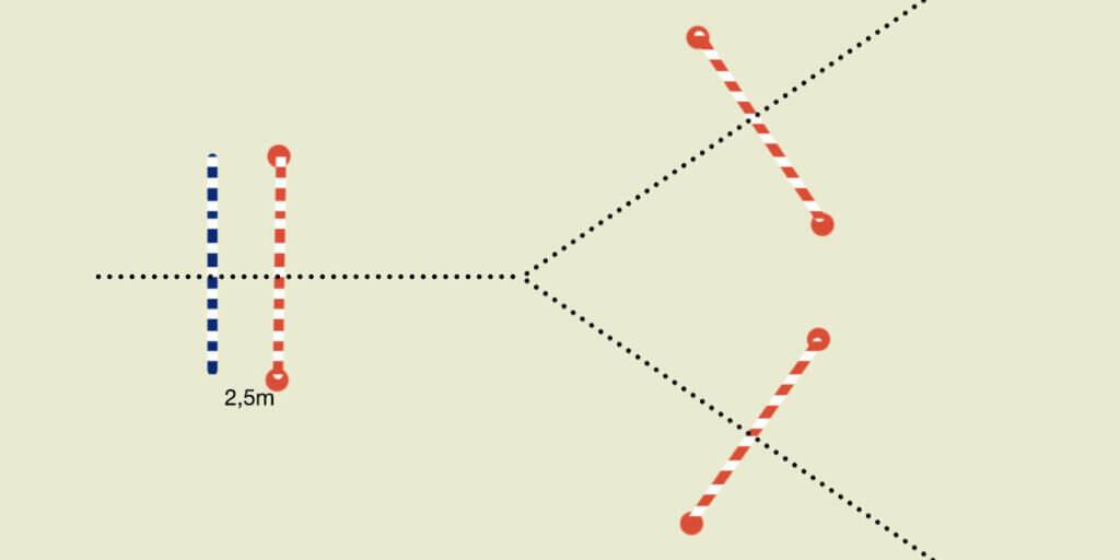 Schéma d'exercice à l'obstacle : le Y au trot