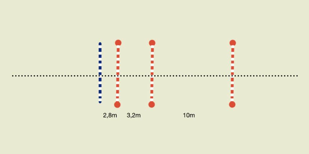 Schéma exercice obstacle d'une ligne de sauts de puce